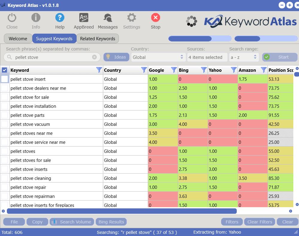 suggest keywords