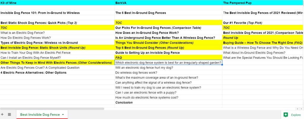 blog competitor spreadsheet