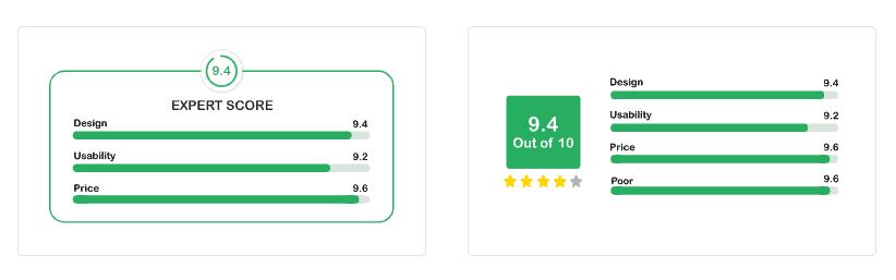 affiliatable rating box