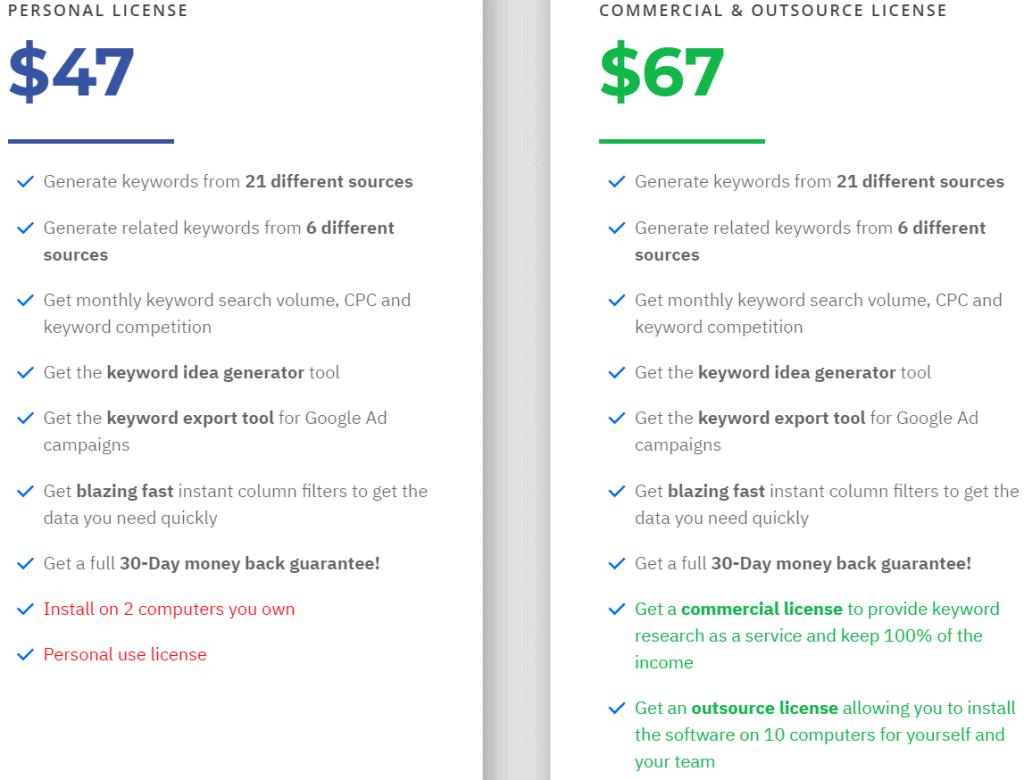 keyword atlas pricing chart